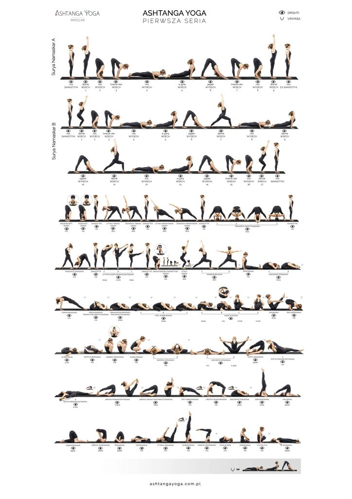 Pierwsza seria ashtanga jogi